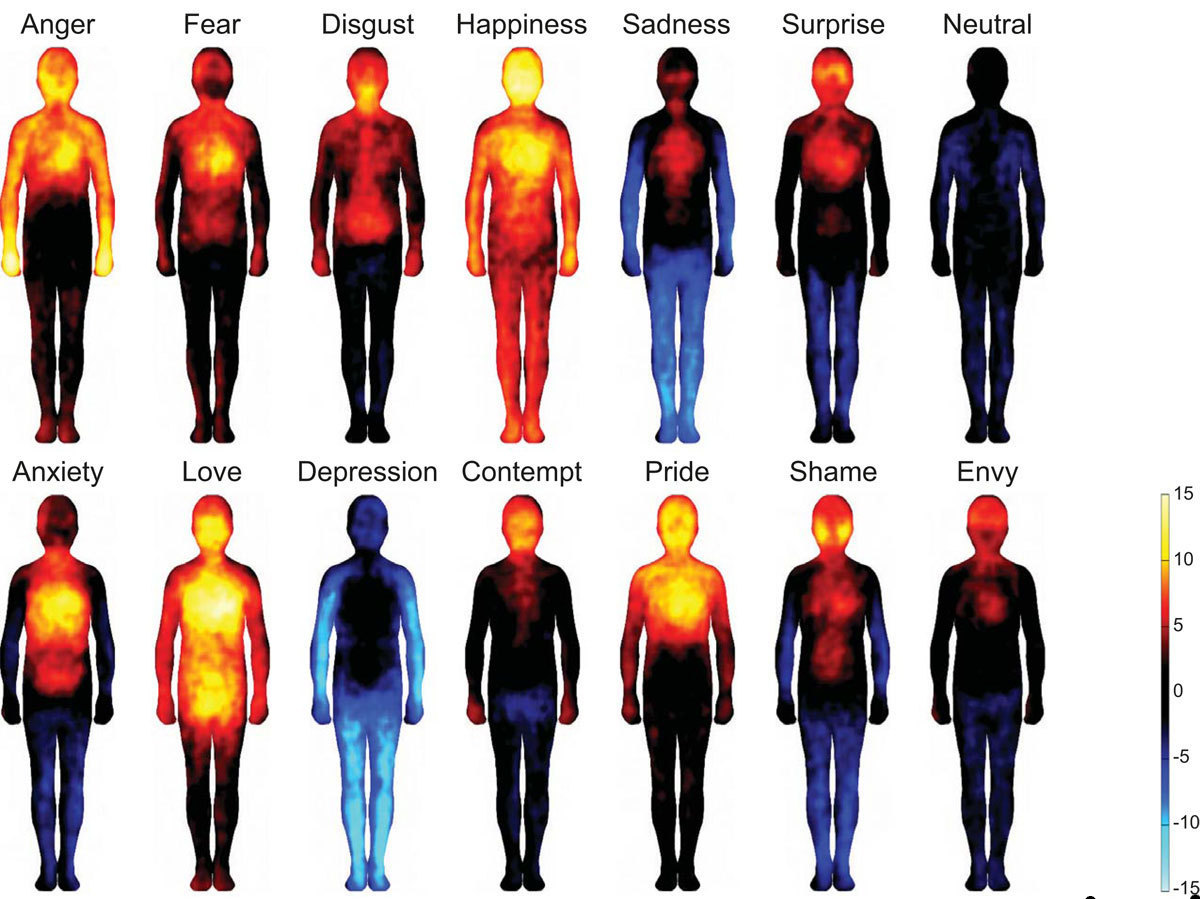 Map of Emotions